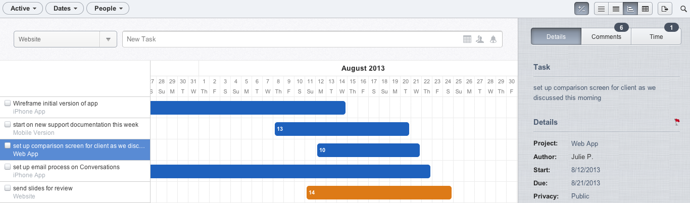 full-gantt-chart-projects